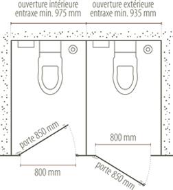 Normes des mat riaux de suffixe suffixe for Norme porte interieur